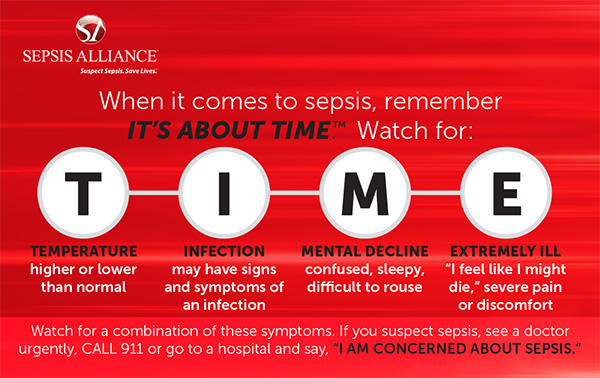 Faces Of Sepsis
